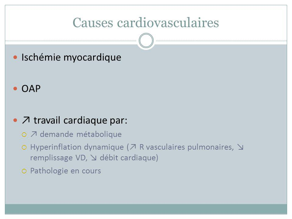 Causes cardiovasculaires