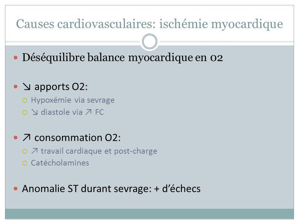 Causes cardiovasculaires: ischémie myocardique
