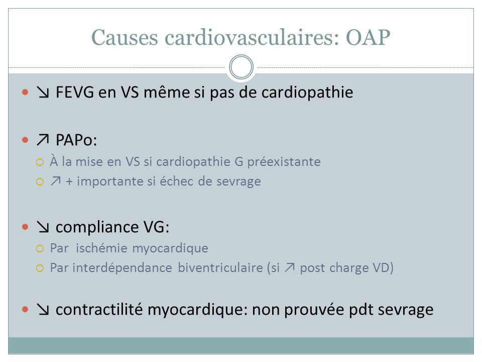 Causes cardiovasculaires: OAP