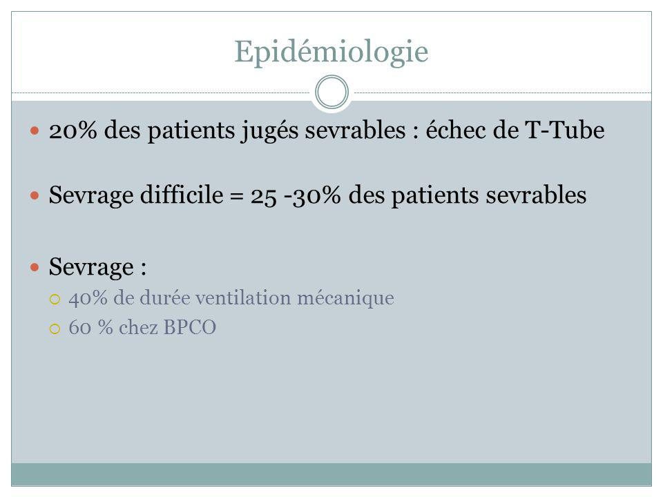 Epidémiologie 20% des patients jugés sevrables : échec de T-Tube