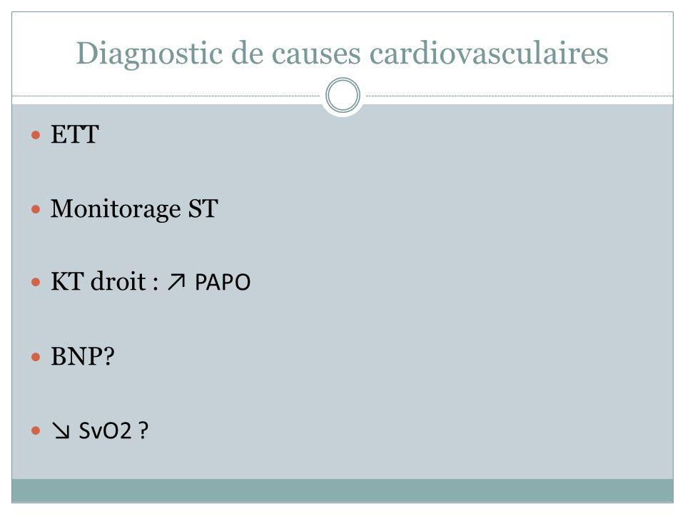 Diagnostic de causes cardiovasculaires