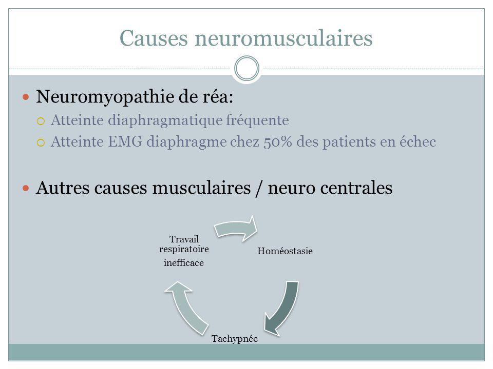 Causes neuromusculaires