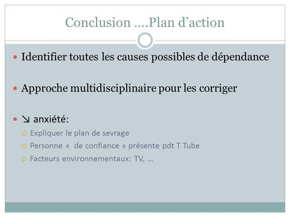 Conclusion ….Plan d'action