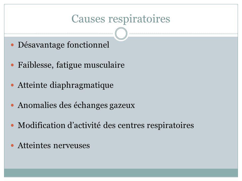 Causes respiratoires Désavantage fonctionnel
