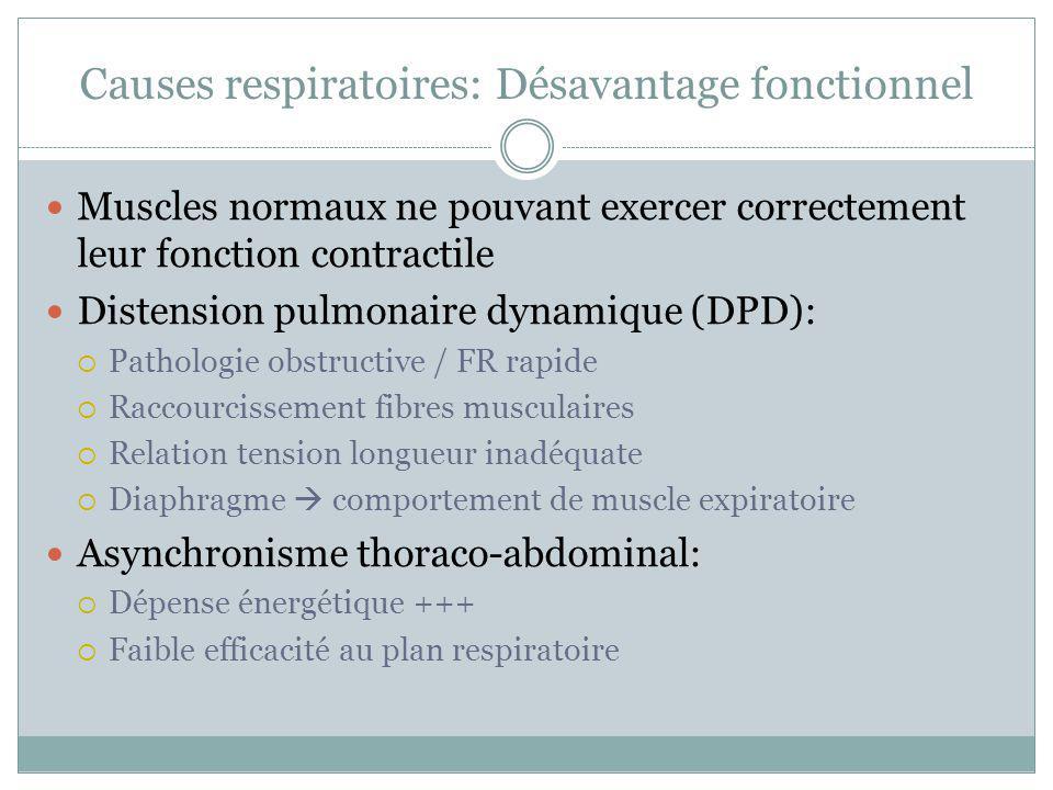 Causes respiratoires: Désavantage fonctionnel