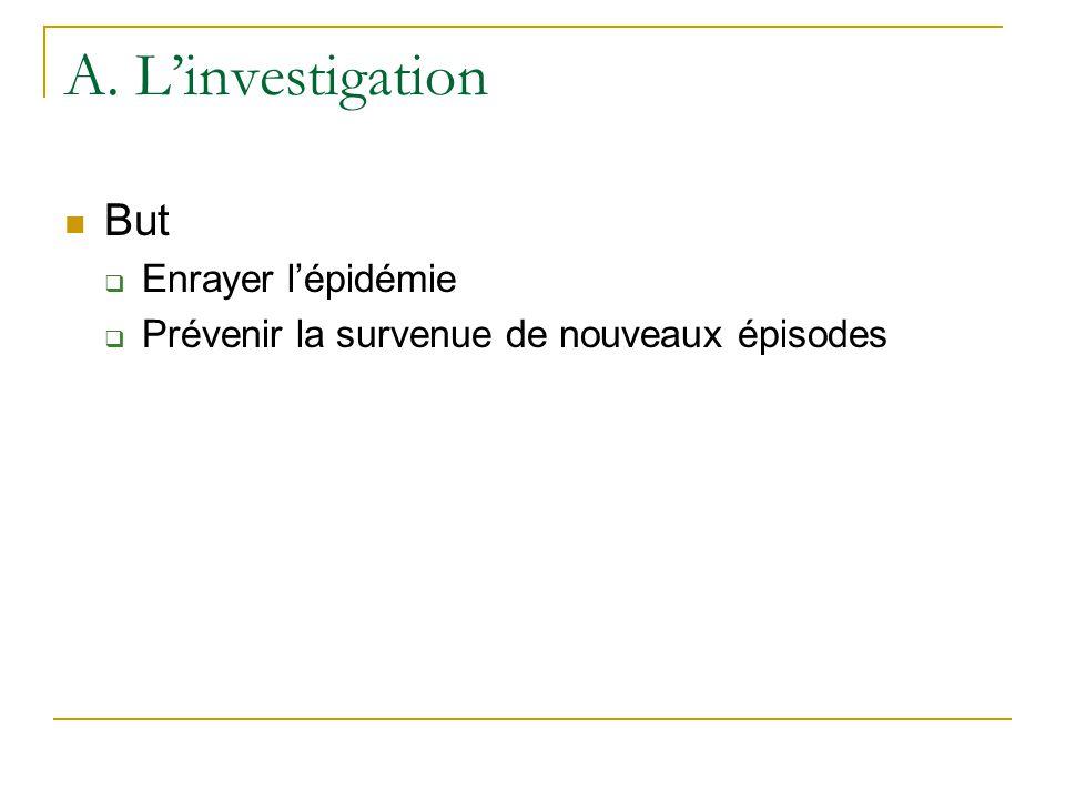A. L'investigation But Enrayer l'épidémie