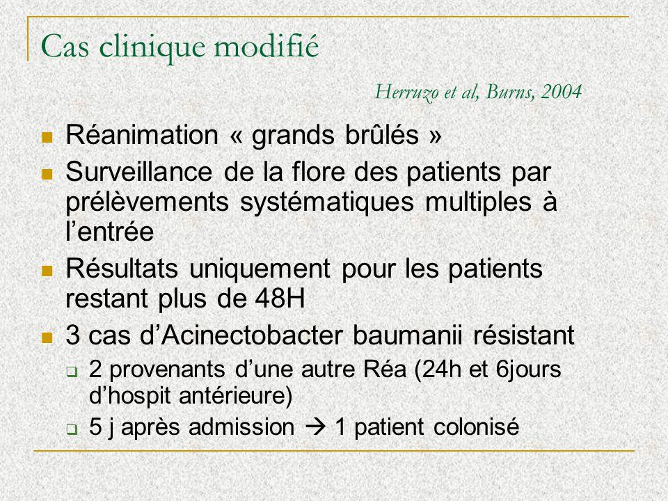 Cas clinique modifié Herruzo et al, Burns, 2004