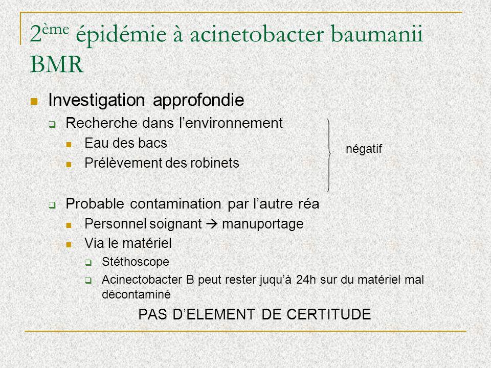 2ème épidémie à acinetobacter baumanii BMR