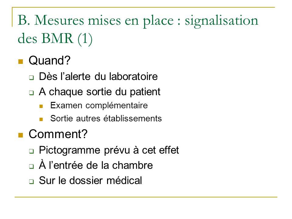 B. Mesures mises en place : signalisation des BMR (1)
