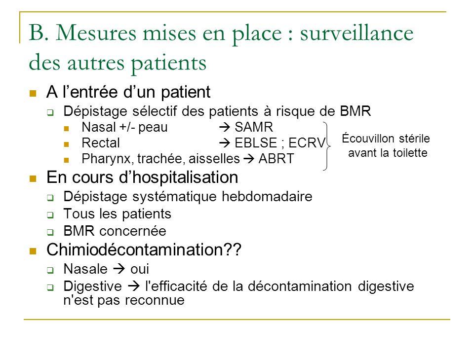 B. Mesures mises en place : surveillance des autres patients
