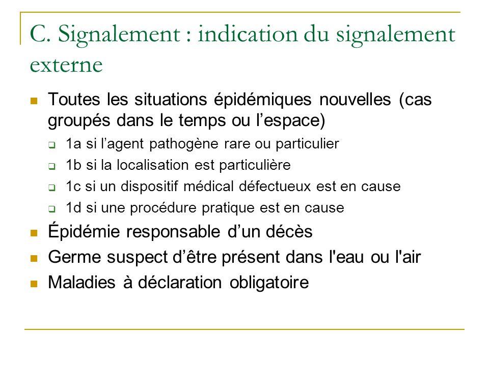C. Signalement : indication du signalement externe