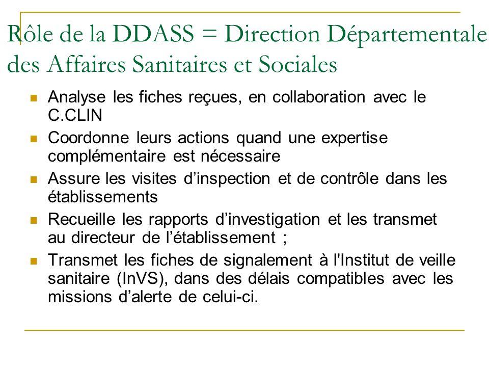 Rôle de la DDASS = Direction Départementale des Affaires Sanitaires et Sociales