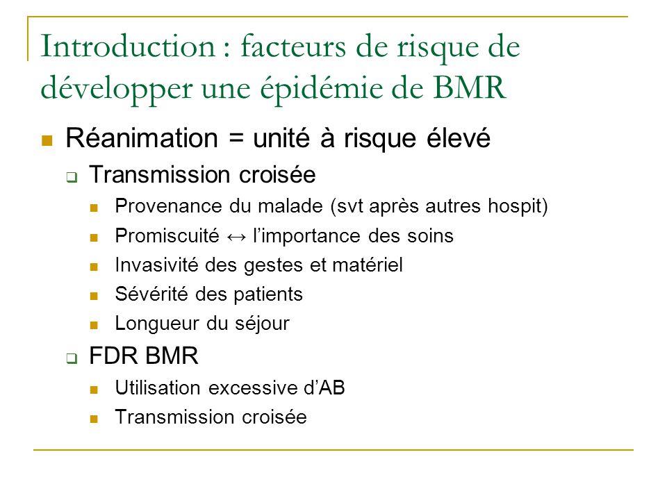 Introduction : facteurs de risque de développer une épidémie de BMR