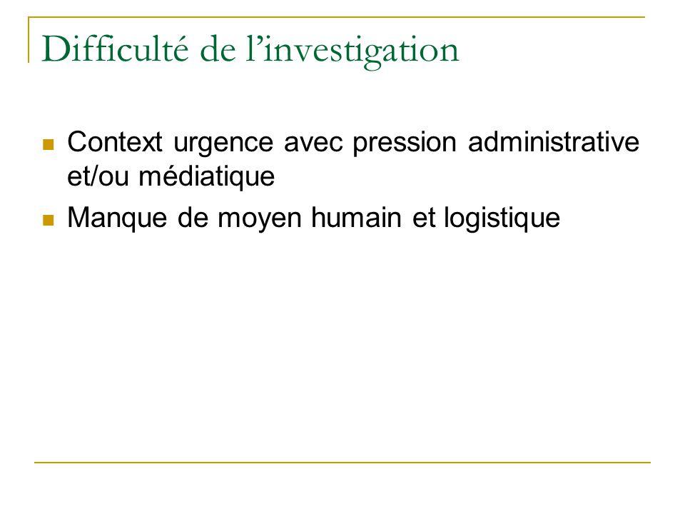 Difficulté de l'investigation