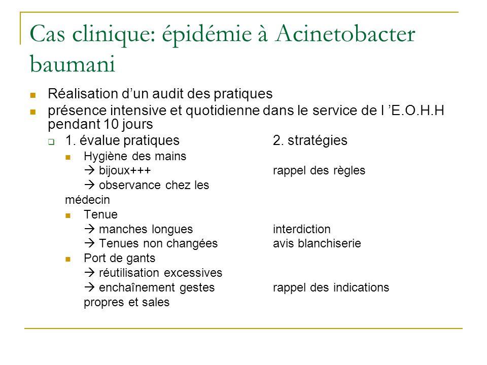 Cas clinique: épidémie à Acinetobacter baumani