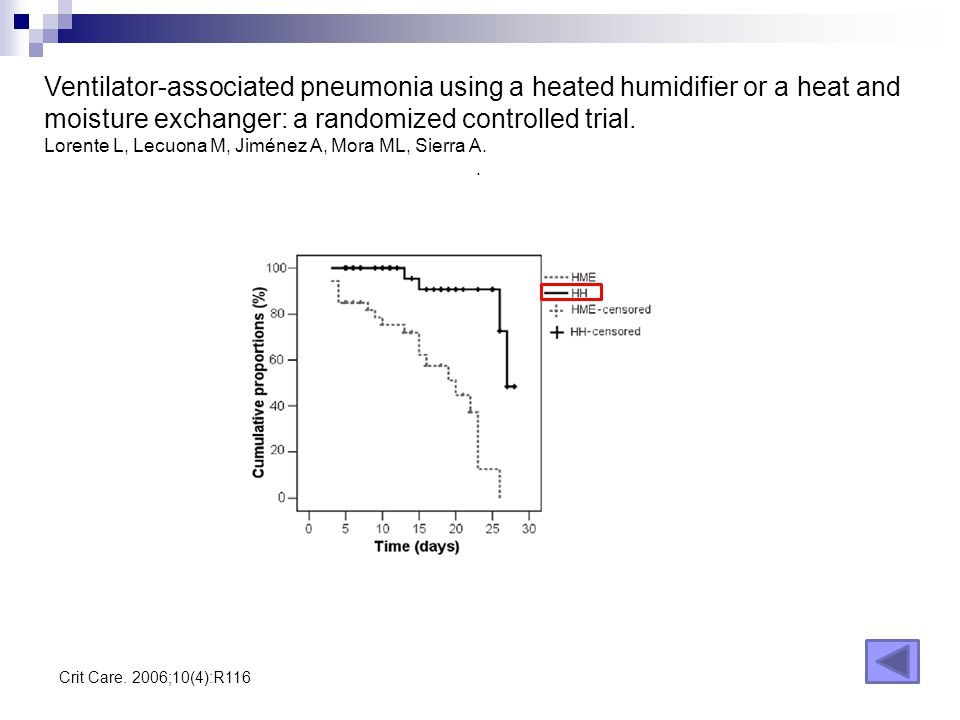 Ventilator-associated pneumonia using a heated humidifier or a heat and moisture exchanger: a randomized controlled trial.