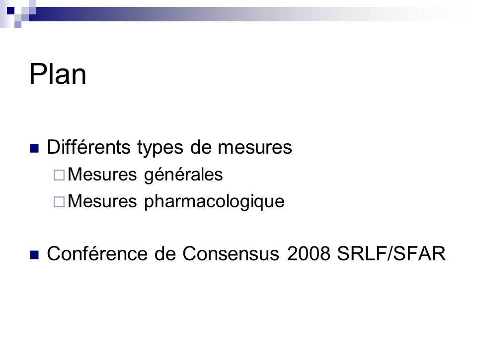 Plan Différents types de mesures