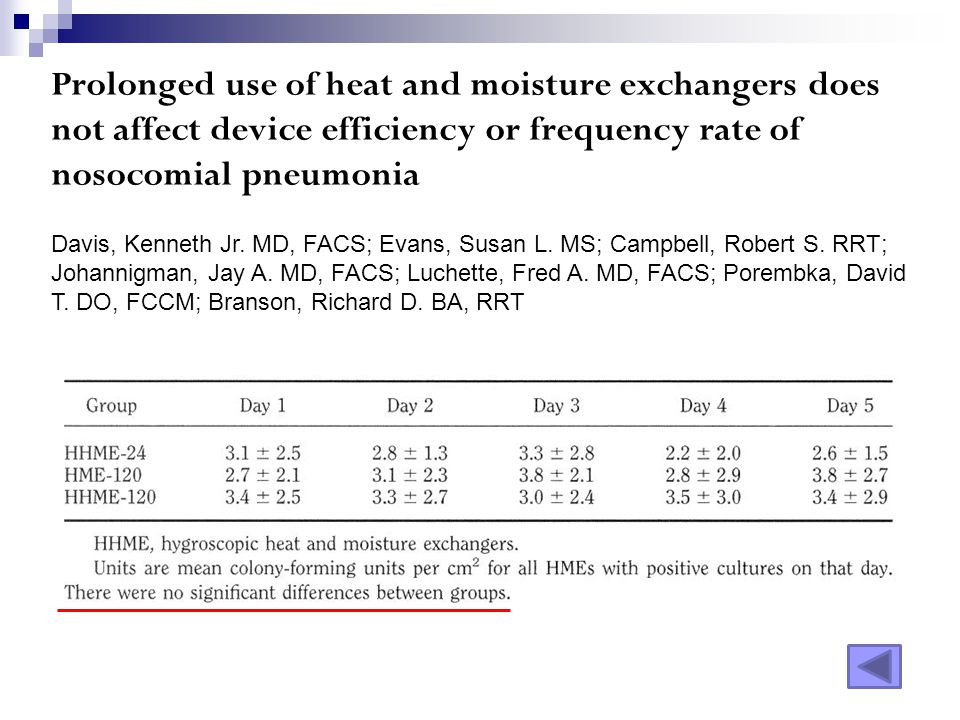 Prolonged use of heat and moisture exchangers does not affect device efficiency or frequency rate of nosocomial pneumonia