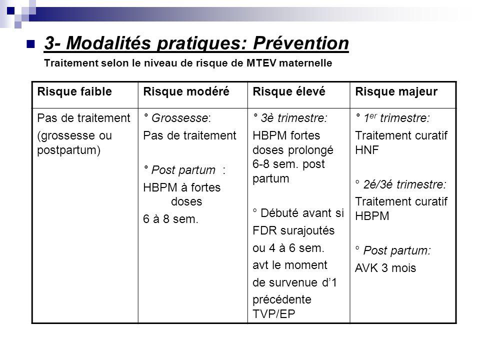 3- Modalités pratiques: Prévention