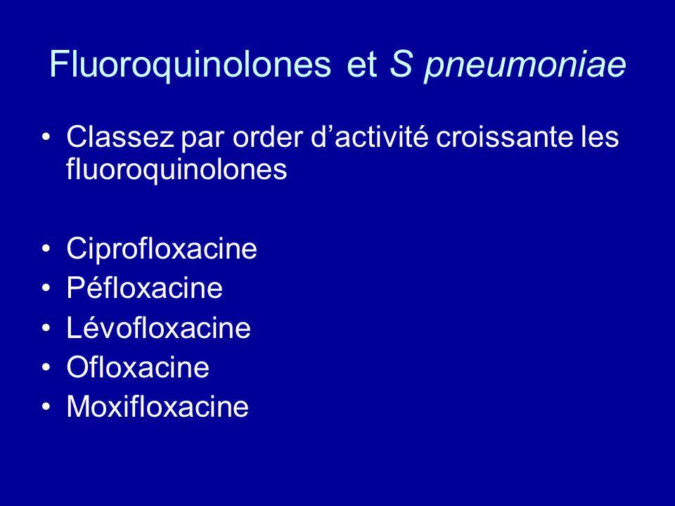 Fluoroquinolones et S pneumoniae