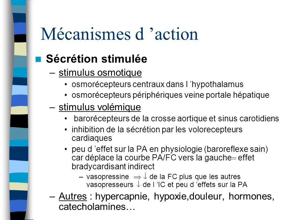 Mécanismes d 'action Sécrétion stimulée stimulus osmotique