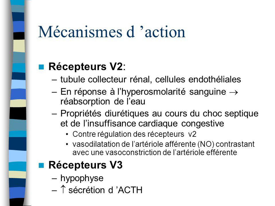 Mécanismes d 'action Récepteurs V2: Récepteurs V3