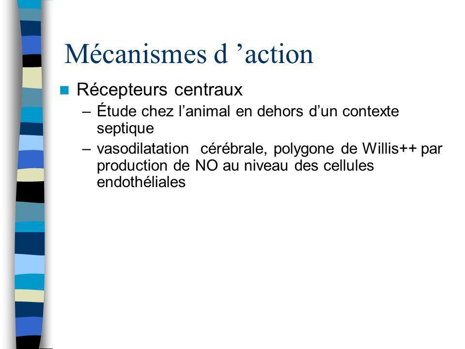 Mécanismes d 'action Récepteurs centraux