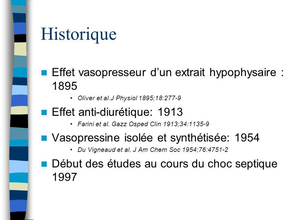 Historique Effet vasopresseur d'un extrait hypophysaire : 1895