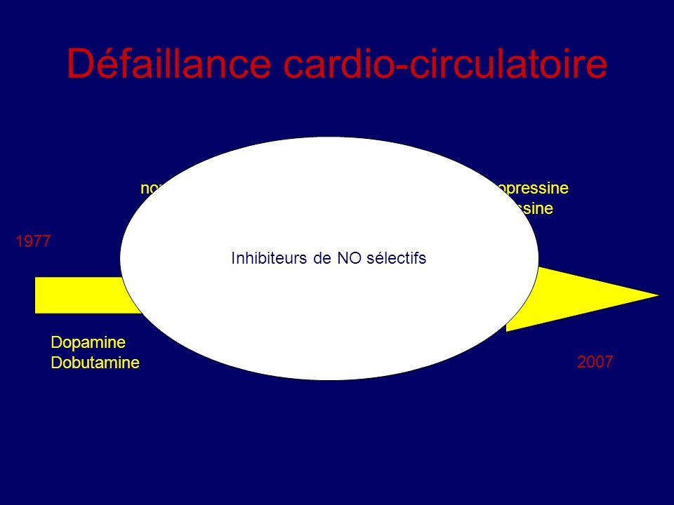Défaillance cardio-circulatoire