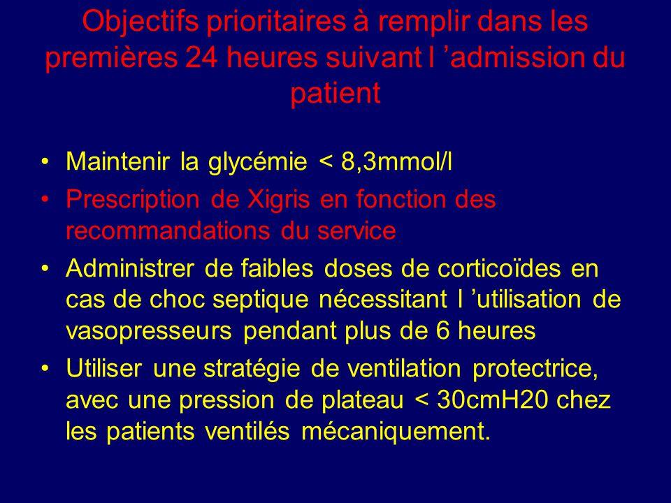 Objectifs prioritaires à remplir dans les premières 24 heures suivant l 'admission du patient