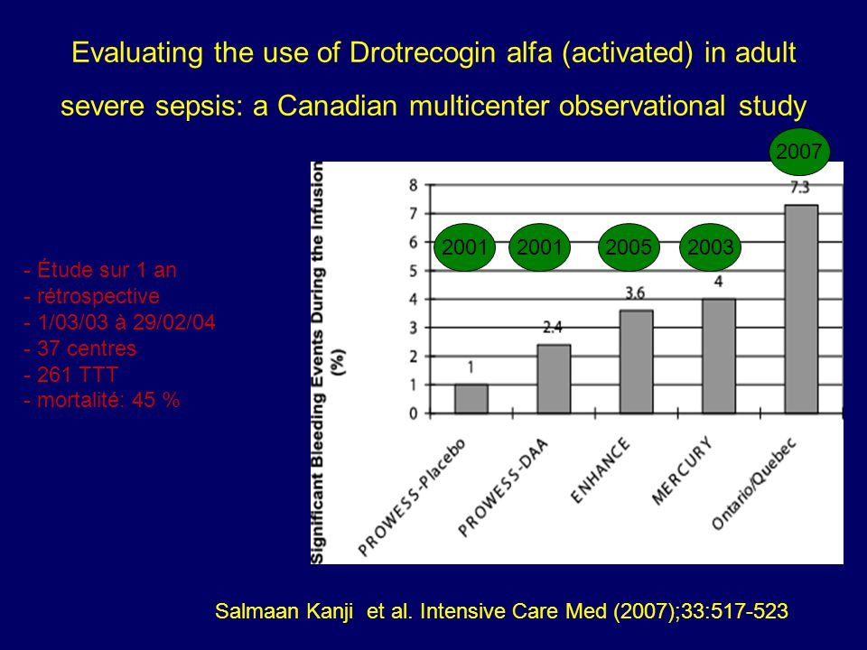 Evaluating the use of Drotrecogin alfa (activated) in adult severe sepsis: a Canadian multicenter observational study