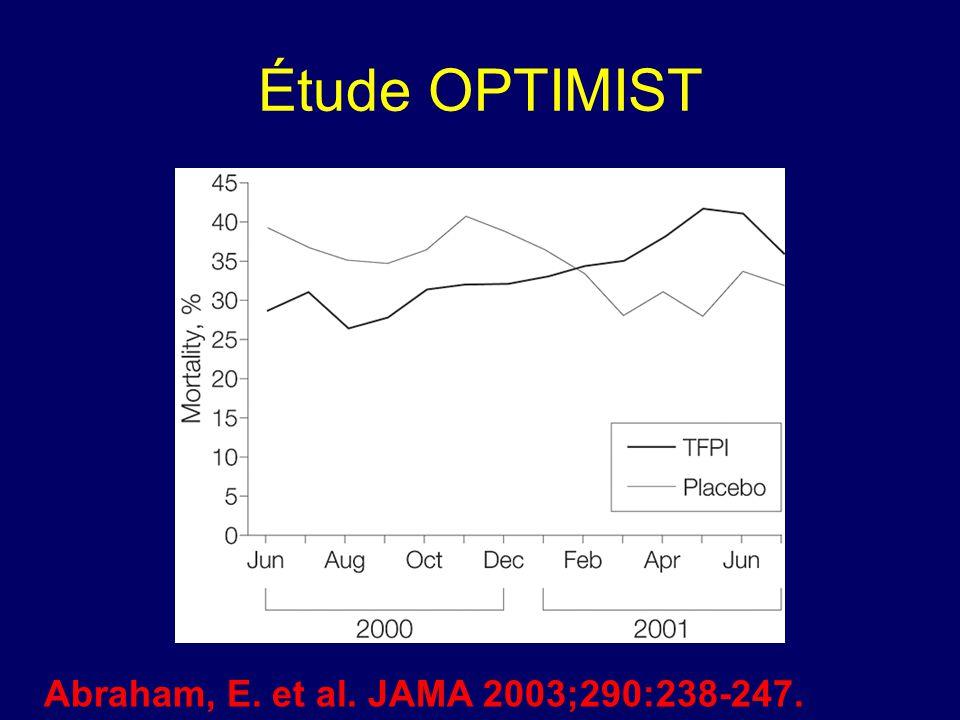 Étude OPTIMIST Abraham, E. et al. JAMA 2003;290:238-247.