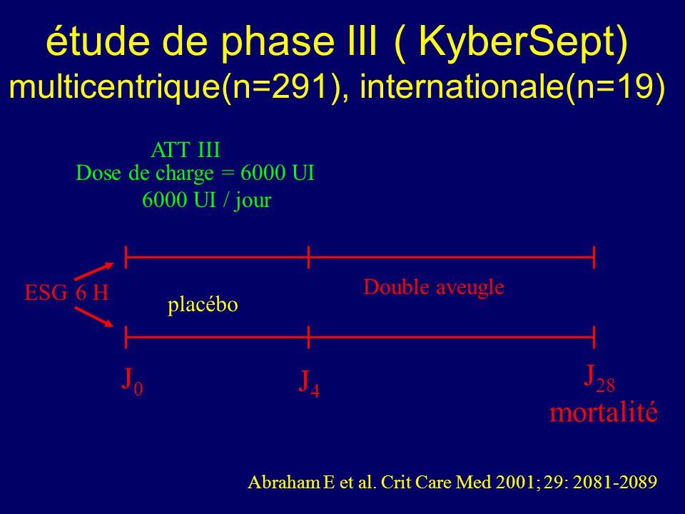 étude de phase III ( KyberSept) multicentrique(n=291), internationale(n=19)