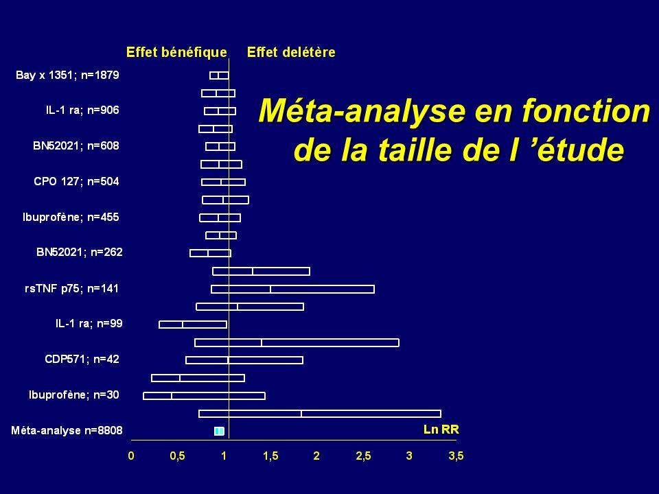 Méta-analyse en fonction de la taille de l 'étude