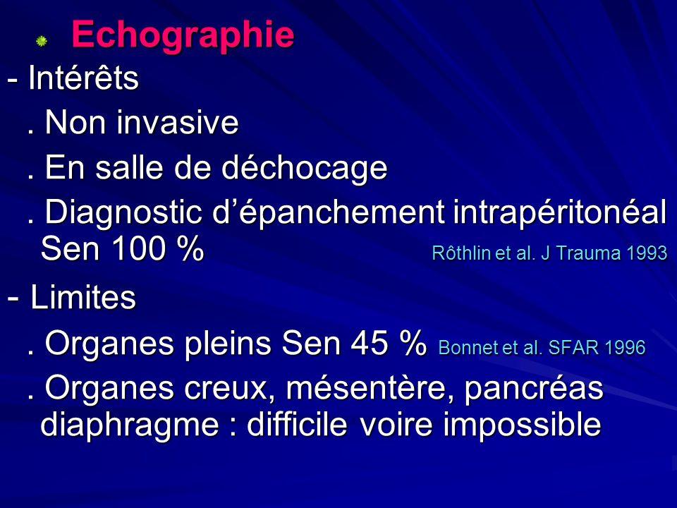 Echographie - Limites - Intérêts . Non invasive