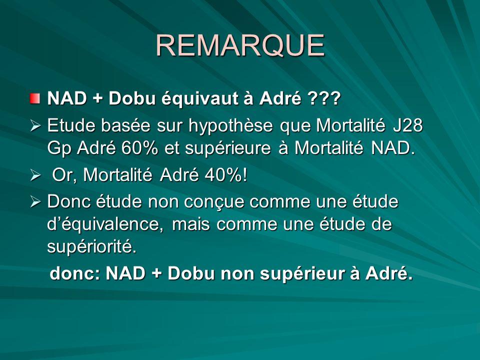 REMARQUE NAD + Dobu équivaut à Adré