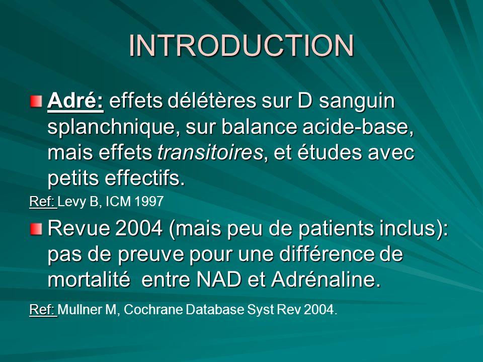 INTRODUCTION Adré: effets délétères sur D sanguin splanchnique, sur balance acide-base, mais effets transitoires, et études avec petits effectifs.
