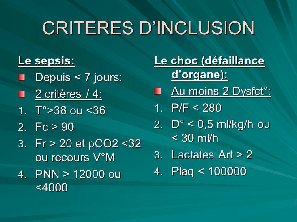 CRITERES D'INCLUSION Le sepsis: Depuis < 7 jours: 2 critères / 4: