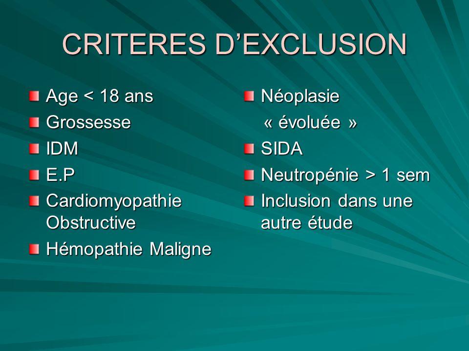 CRITERES D'EXCLUSION Age < 18 ans Grossesse IDM E.P
