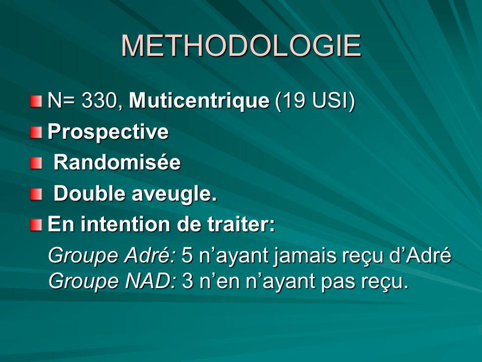 METHODOLOGIE N= 330, Muticentrique (19 USI) Prospective Randomisée