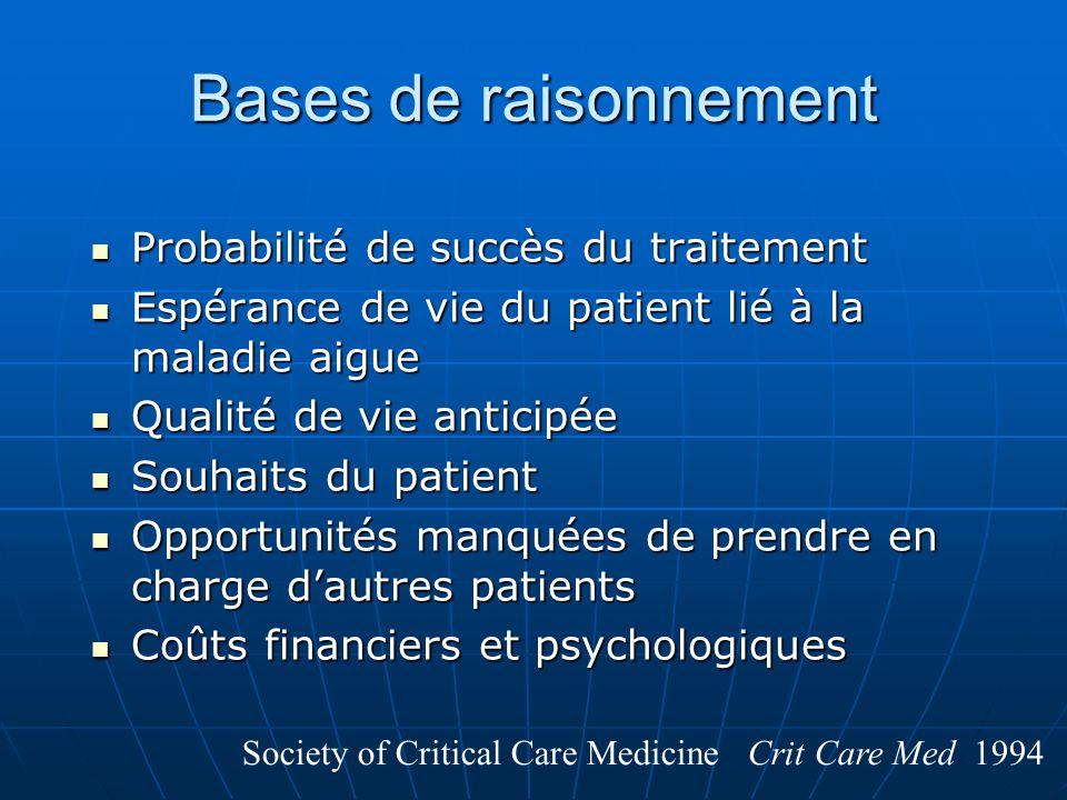 Bases de raisonnement Probabilité de succès du traitement
