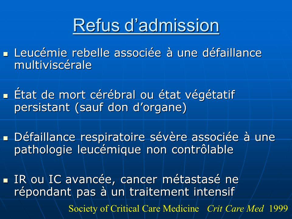 Refus d'admission Leucémie rebelle associée à une défaillance multiviscérale. État de mort cérébral ou état végétatif persistant (sauf don d'organe)
