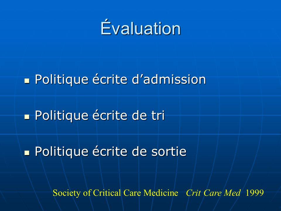 Évaluation Politique écrite d'admission Politique écrite de tri