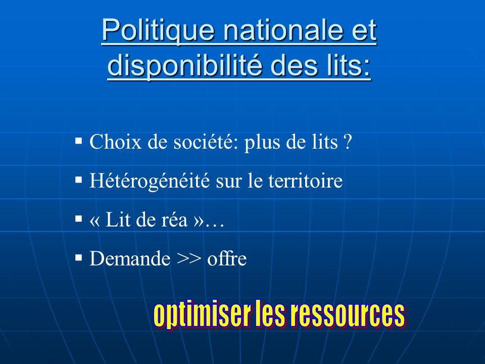 Politique nationale et disponibilité des lits: