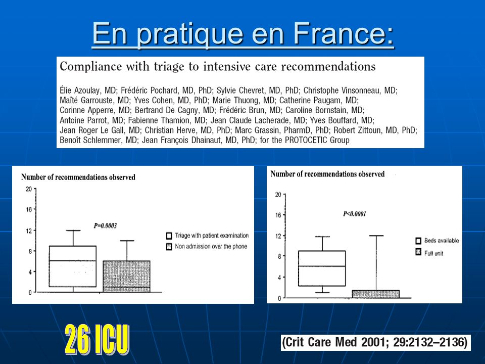 En pratique en France: 26 ICU