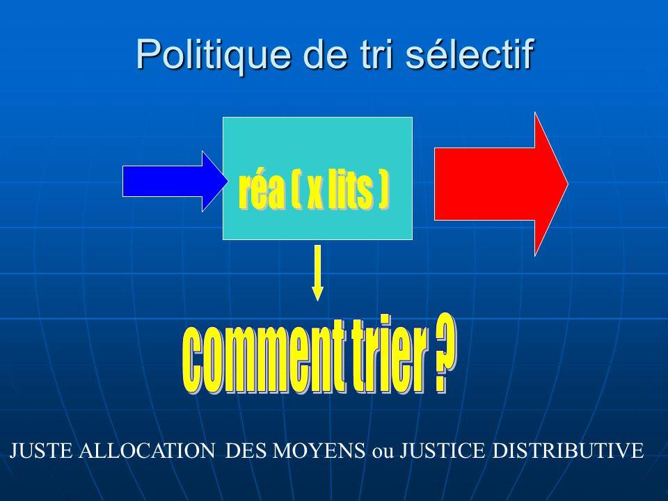 Politique de tri sélectif