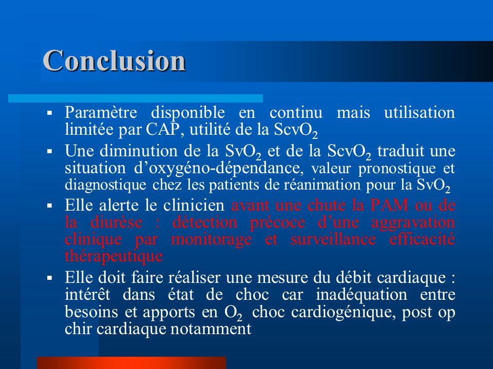 Conclusion Paramètre disponible en continu mais utilisation limitée par CAP, utilité de la ScvO2.