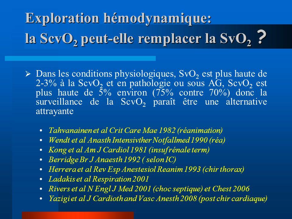 Exploration hémodynamique: la ScvO2 peut-elle remplacer la SvO2