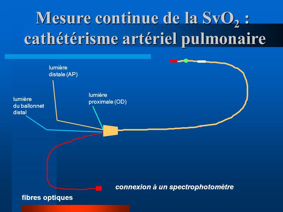 Mesure continue de la SvO2 : cathétérisme artériel pulmonaire