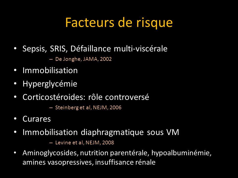 Facteurs de risque Sepsis, SRIS, Défaillance multi-viscérale